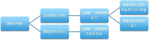 syojyokotei01