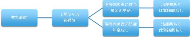 syojyokotei02