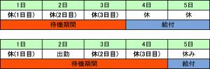 kyugyorousai01