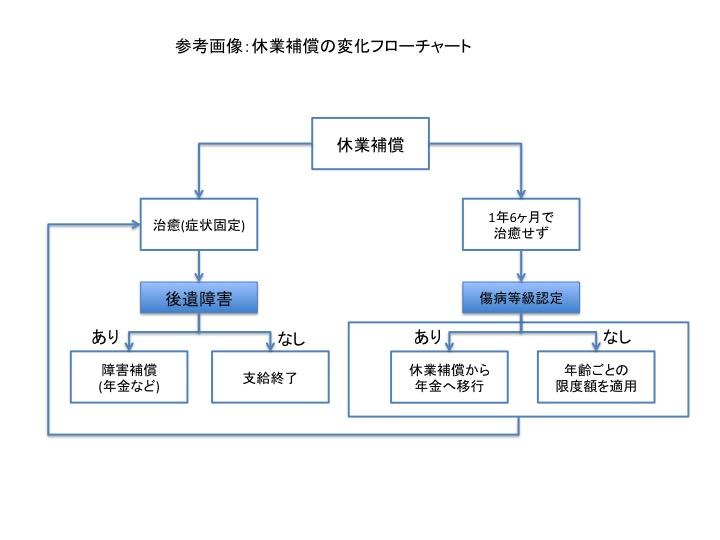 kyugyorousai04
