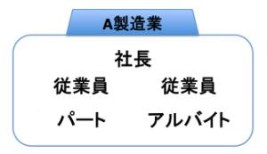 kensetsurosai1